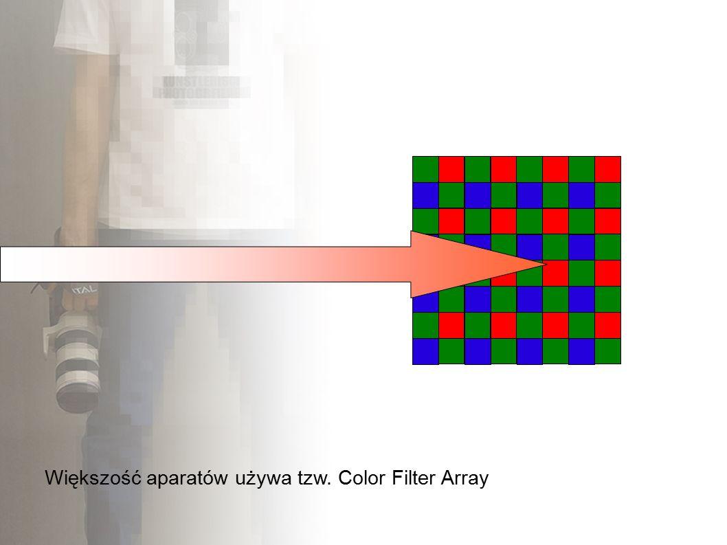 Większość aparatów używa tzw. Color Filter Array
