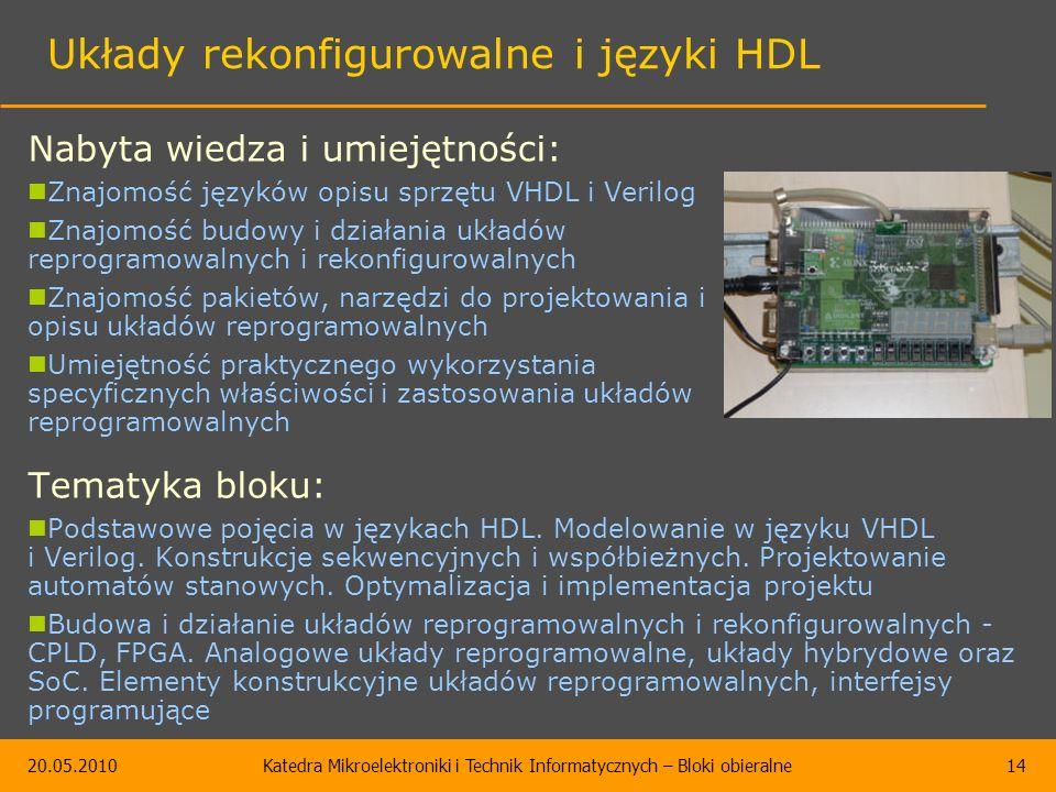 20.05.2010Katedra Mikroelektroniki i Technik Informatycznych – Bloki obieralne14 Układy rekonfigurowalne i języki HDL Tematyka bloku: Podstawowe pojęcia w językach HDL.