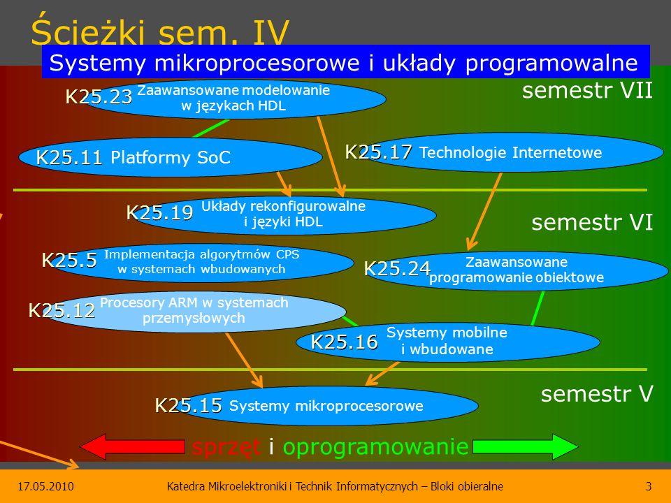 17.05.2010Katedra Mikroelektroniki i Technik Informatycznych – Bloki obieralne3 Ścieżki sem.