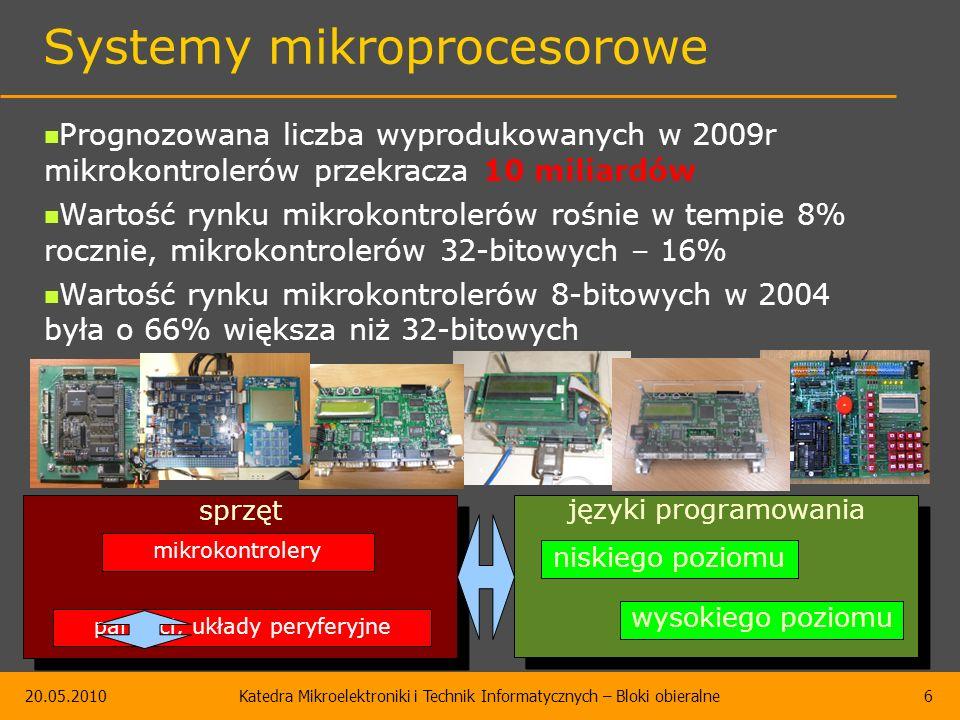 20.05.2010Katedra Mikroelektroniki i Technik Informatycznych – Bloki obieralne6 sprzęt Systemy mikroprocesorowe pamięci, układy peryferyjne języki programowania mikrokontrolery niskiego poziomu wysokiego poziomu Prognozowana liczba wyprodukowanych w 2009r mikrokontrolerów przekracza 10 miliardów Wartość rynku mikrokontrolerów rośnie w tempie 8% rocznie, mikrokontrolerów 32-bitowych – 16% Wartość rynku mikrokontrolerów 8-bitowych w 2004 była o 66% większa niż 32-bitowych