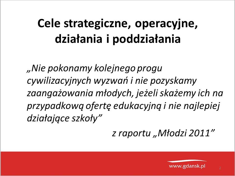 """2 Cele strategiczne, operacyjne, działania i poddziałania """"Nie pokonamy kolejnego progu cywilizacyjnych wyzwań i nie pozyskamy zaangażowania młodych, jeżeli skażemy ich na przypadkową ofertę edukacyjną i nie najlepiej działające szkoły z raportu """"Młodzi 2011"""