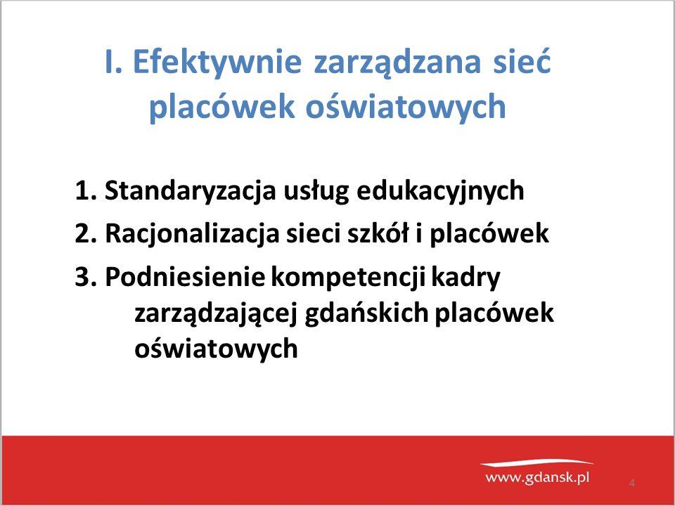 4 I. Efektywnie zarządzana sieć placówek oświatowych 1.