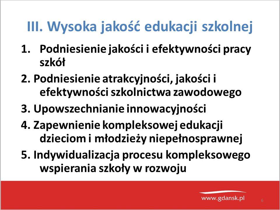 6 III. Wysoka jakość edukacji szkolnej 1.Podniesienie jakości i efektywności pracy szkół 2.