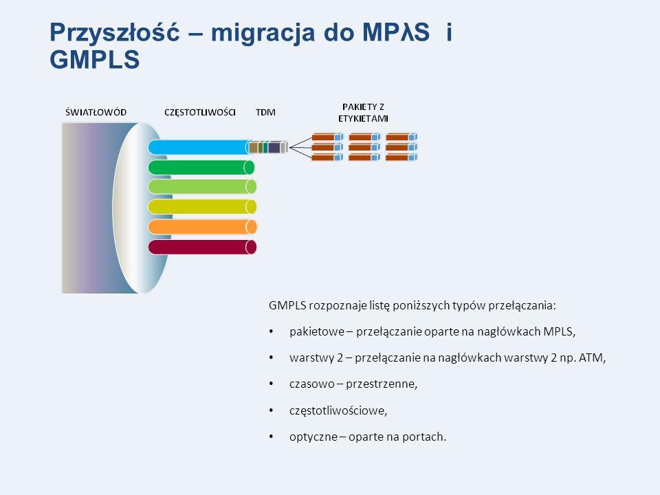 Przyszłość – migracja do MPλS i GMPLS GMPLS rozpoznaje listę poniższych typów przełączania: pakietowe – przełączanie oparte na nagłówkach MPLS, warstwy 2 – przełączanie na nagłówkach warstwy 2 np.
