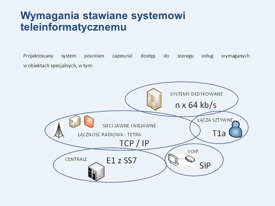 Wymagania stawiane systemowi teleinformatycznemu Projektowany system powinien zapewnić dostęp do szeregu usług wymaganych w obiektach specjalnych, w tym: