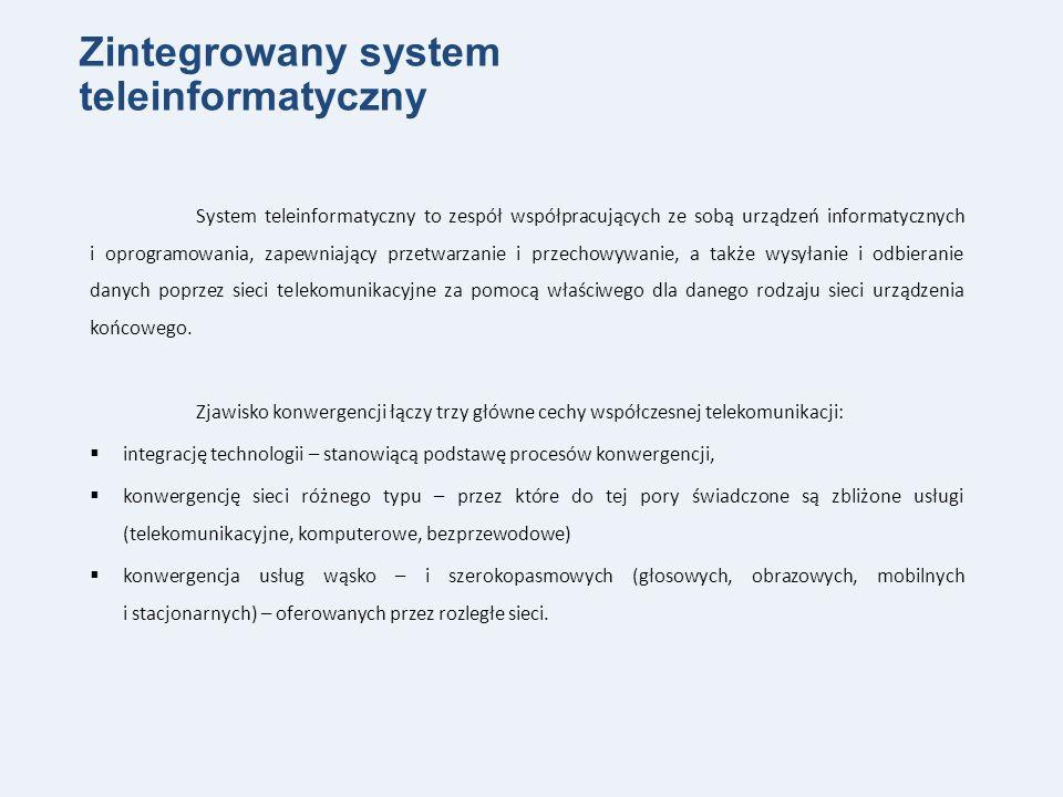 Projekt systemu teleinformatycznego.