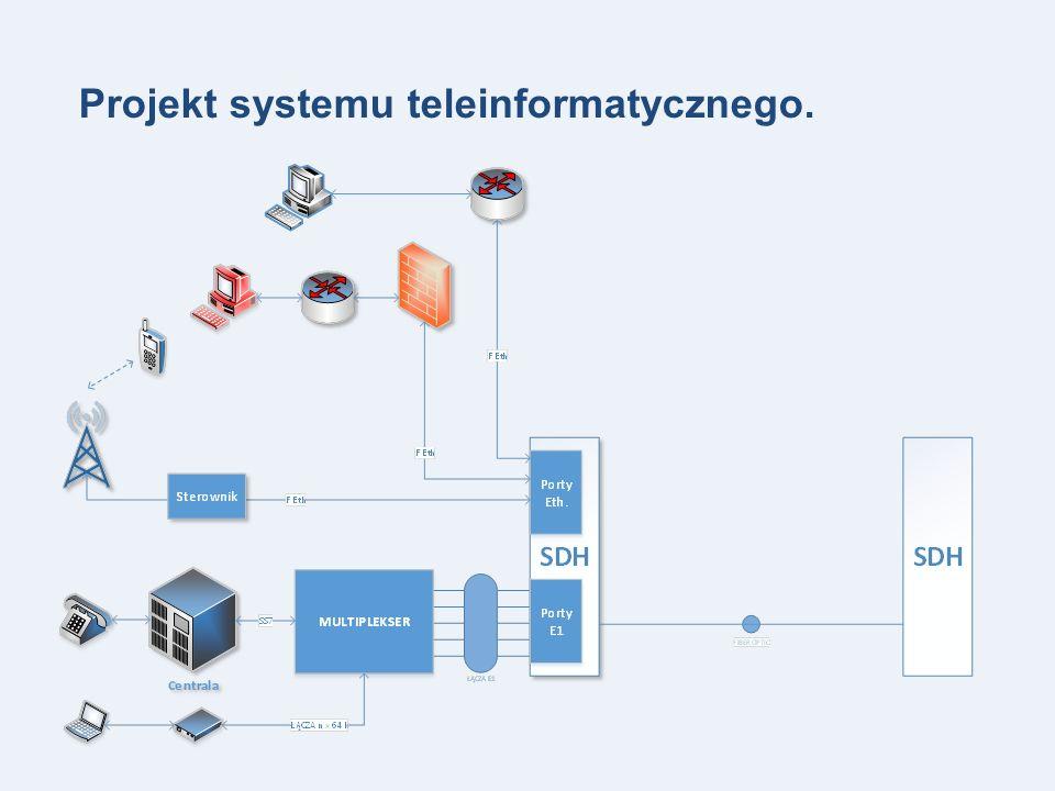 Redundancja połączeń systemu teleinformatycznego.