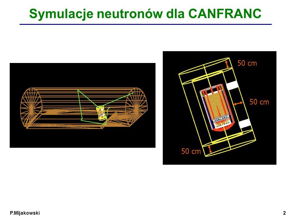 P.Mijakowski Symulacje neutronów dla CANFRANC 2 50 cm