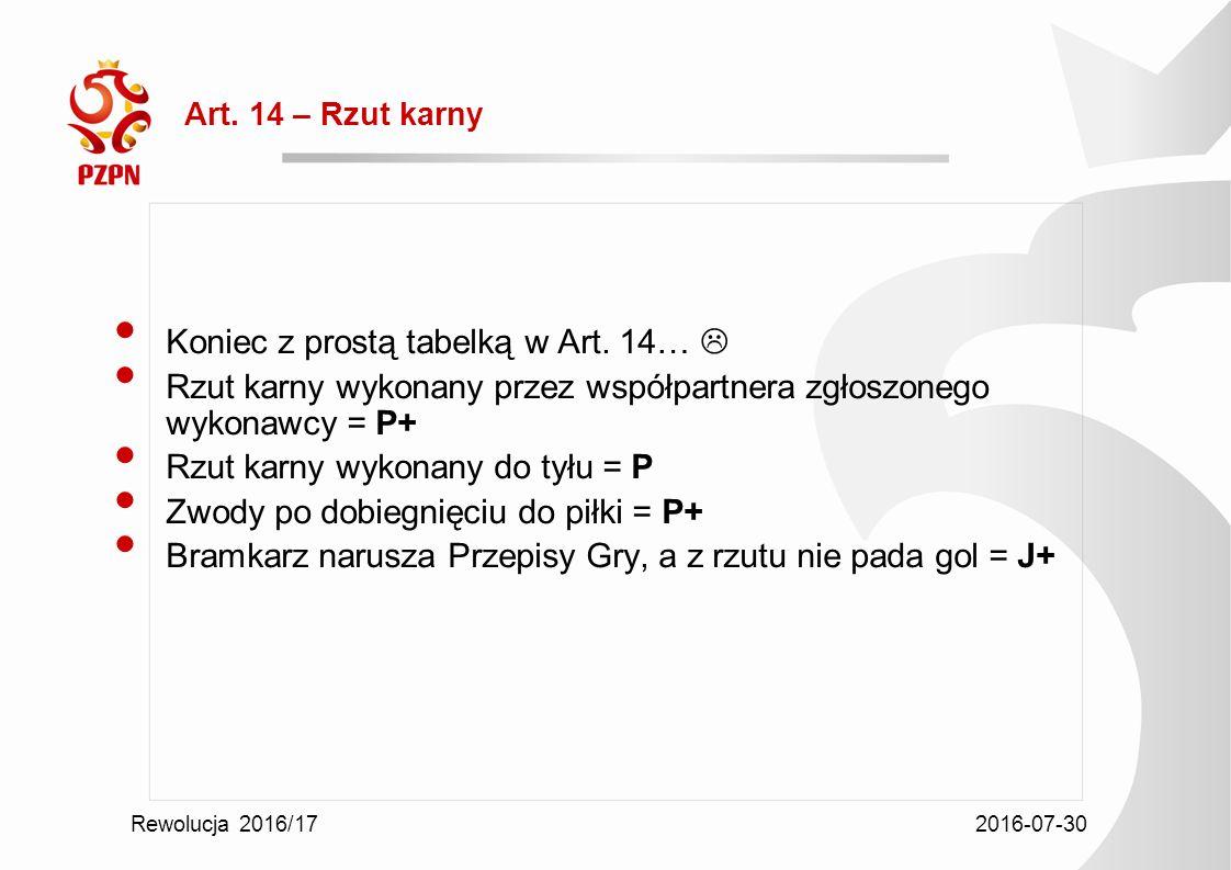 2016-07-30 Rewolucja 2016/17 Art. 14 – Rzut karny Koniec z prostą tabelką w Art.