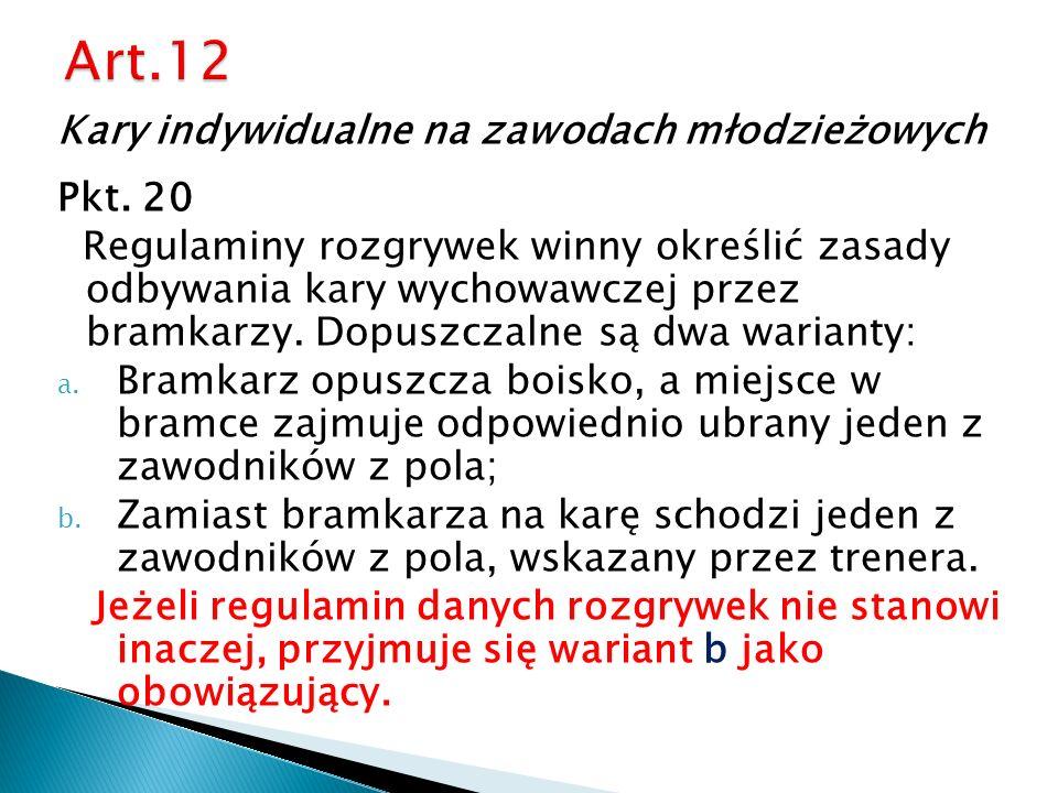 Kary indywidualne na zawodach młodzieżowych Pkt.