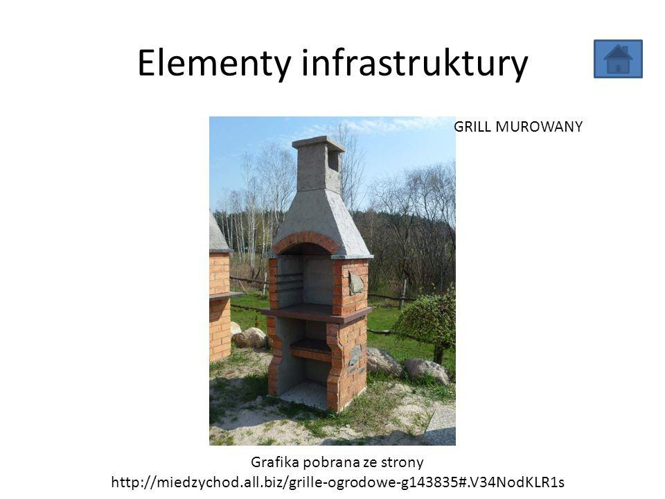 Elementy infrastruktury Grafika pobrana ze strony http://miedzychod.all.biz/grille-ogrodowe-g143835#.V34NodKLR1s GRILL MUROWANY