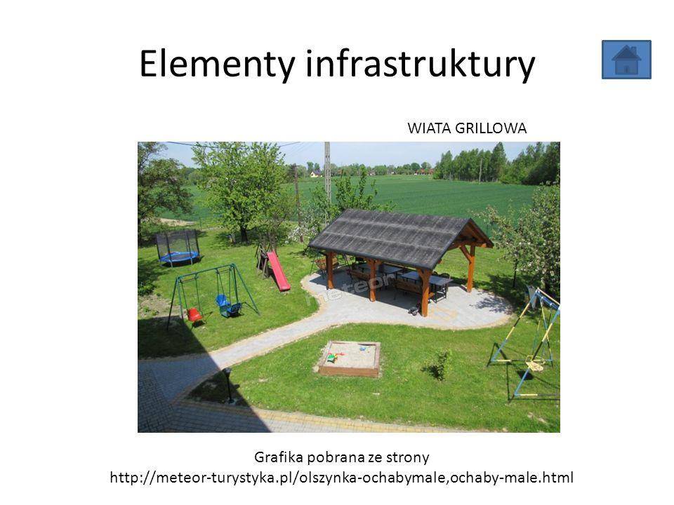 Elementy infrastruktury Grafika pobrana ze strony http://meteor-turystyka.pl/olszynka-ochabymale,ochaby-male.html WIATA GRILLOWA