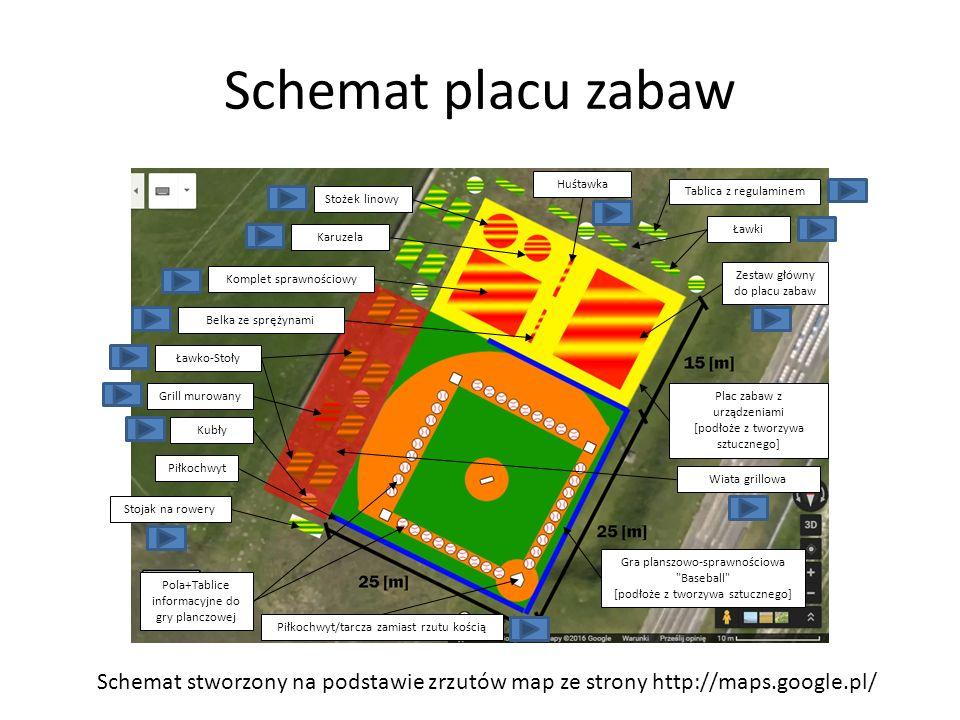 Schemat placu zabaw Schemat stworzony na podstawie zrzutów map ze strony http://maps.google.pl/ Gra planszowo-sprawnościowa
