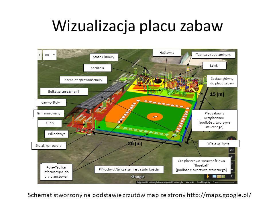 Wizualizacja placu zabaw Schemat stworzony na podstawie zrzutów map ze strony http://maps.google.pl/ Gra planszowo-sprawnościowa