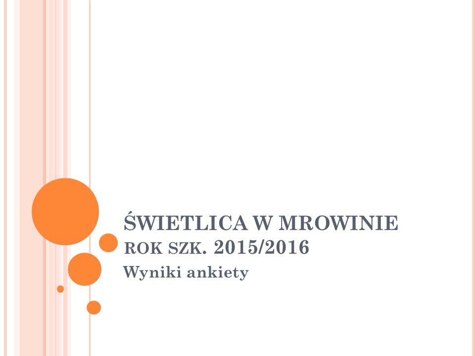 ŚWIETLICA W MROWINIE ROK SZK. 2015/2016 Wyniki ankiety