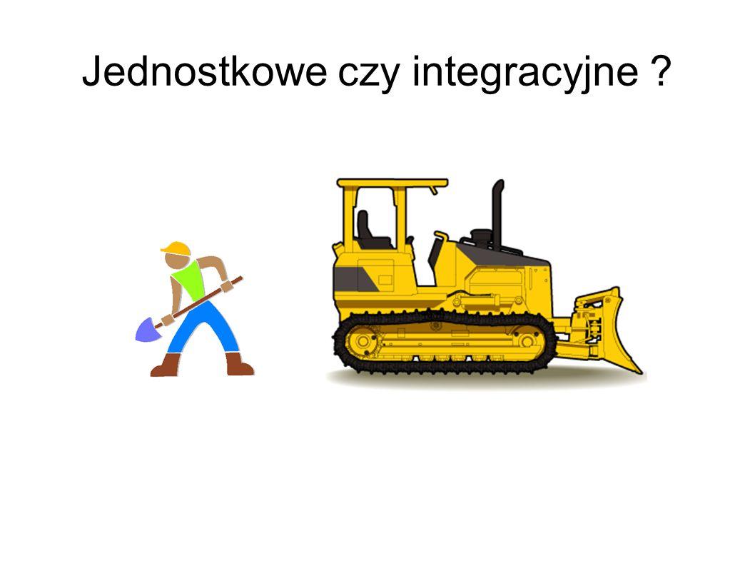 Jednostkowe czy integracyjne
