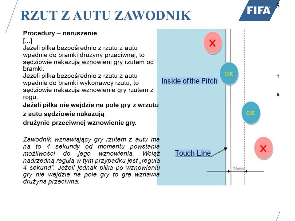 RZUT Z AUTU ZAWODNIK 5 Procedury – naruszenie [...] Jeżeli piłka bezpośrednio z rzutu z autu wpadnie do bramki drużyny przeciwnej, to sędziowie nakazują wznowieni gry rzutem od bramki.