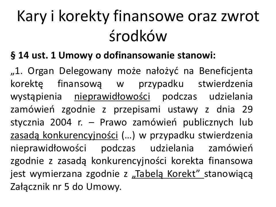 """Kary i korekty finansowe oraz zwrot środków § 14 ust. 1 Umowy o dofinansowanie stanowi: """"1. Organ Delegowany może nałożyć na Beneficjenta korektę fina"""