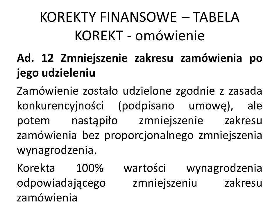 KOREKTY FINANSOWE – TABELA KOREKT - omówienie Ad. 12 Zmniejszenie zakresu zamówienia po jego udzieleniu Zamówienie zostało udzielone zgodnie z zasada