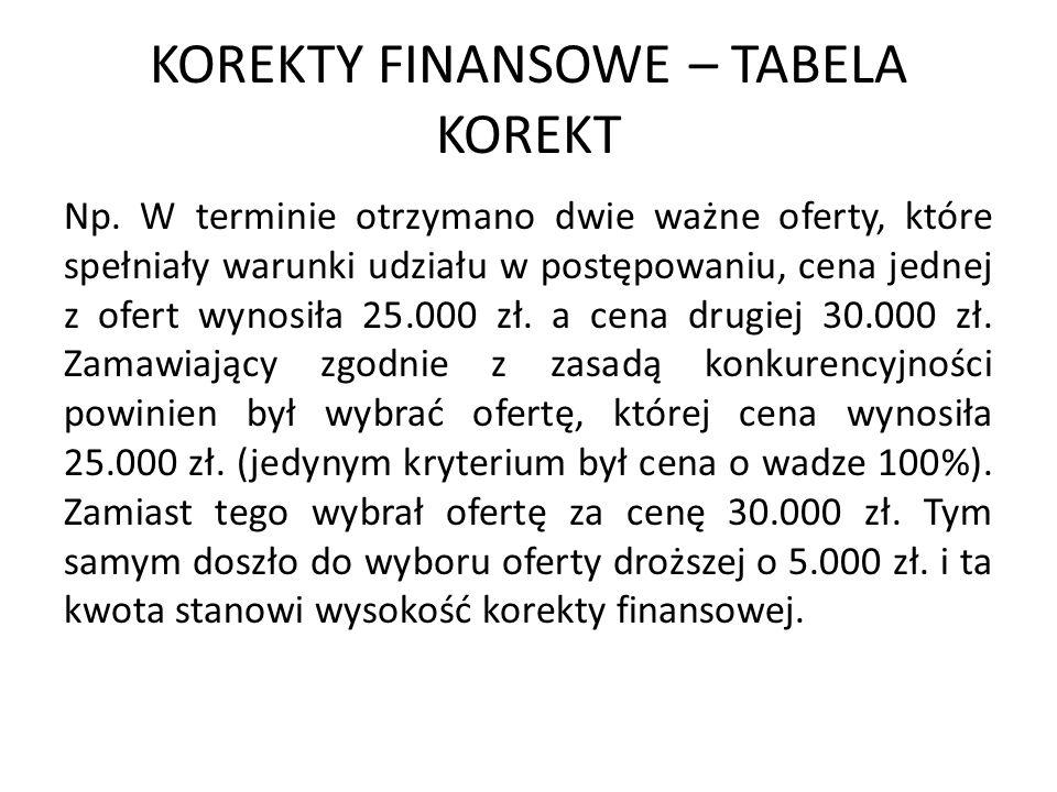 KOREKTY FINANSOWE – TABELA KOREKT Np.