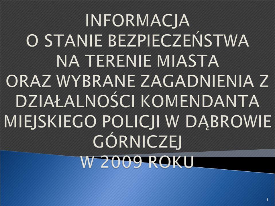 Przestępstwa wszczęte Przestępstwa stwierdzone Wykrywalność KMP 2003 r.6641731539,9 2004 r.6784718243,4 2005 r.5413609854 2006 r.5139556656,6 2007 r.5003534756,4 2008 r.4879530857,8 2009 r.5396580160,9 2