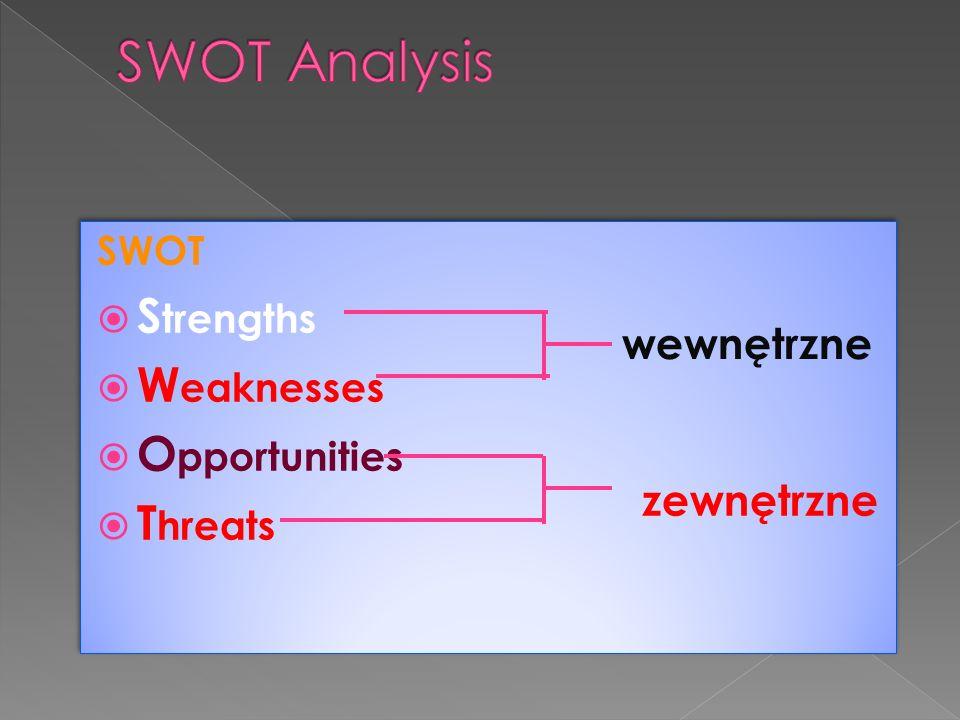 SWOT  S trengths  W eaknesses  O pportunities  T hreats SWOT  S trengths  W eaknesses  O pportunities  T hreats wewnętrzne zewnętrzne