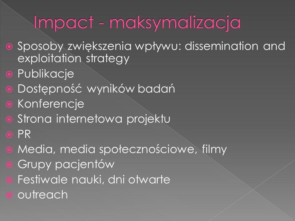  Sposoby zwiększenia wpływu: dissemination and exploitation strategy  Publikacje  Dostępność wyników badań  Konferencje  Strona internetowa projektu  PR  Media, media społecznościowe, filmy  Grupy pacjentów  Festiwale nauki, dni otwarte  outreach