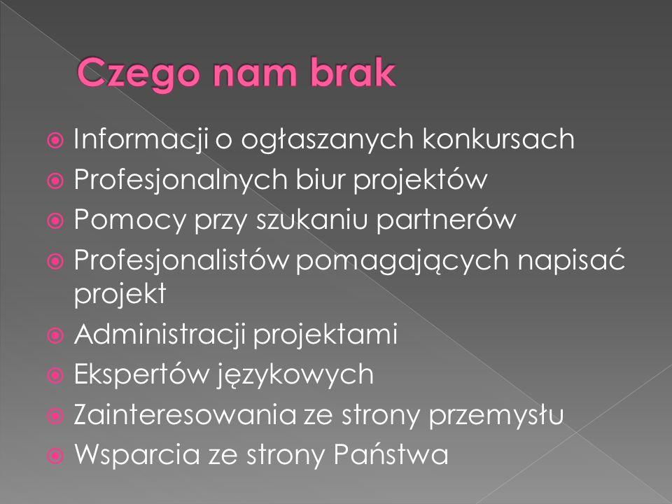  Informacji o ogłaszanych konkursach  Profesjonalnych biur projektów  Pomocy przy szukaniu partnerów  Profesjonalistów pomagających napisać projekt  Administracji projektami  Ekspertów językowych  Zainteresowania ze strony przemysłu  Wsparcia ze strony Państwa