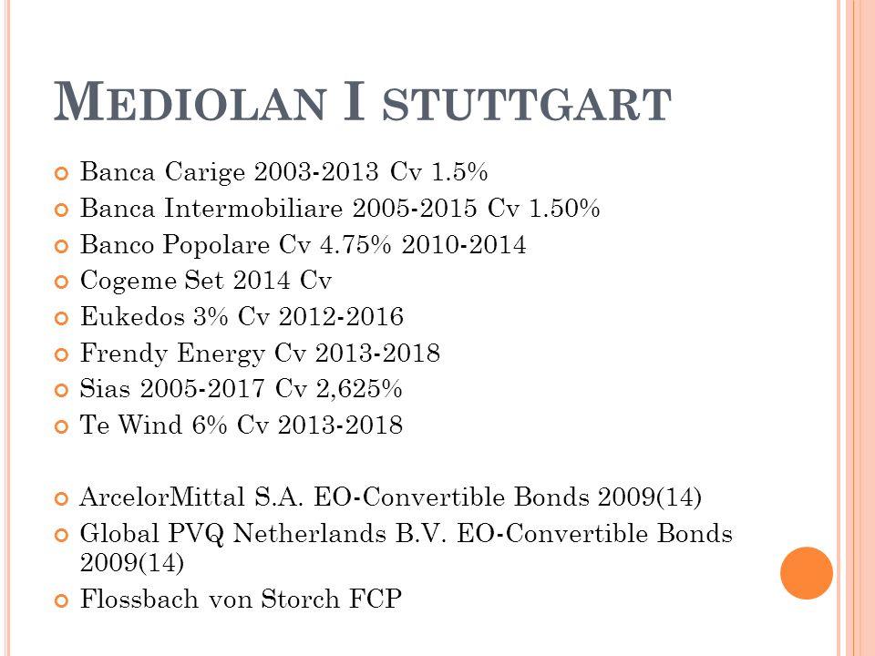 M EDIOLAN I STUTTGART Banca Carige 2003-2013 Cv 1.5% Banca Intermobiliare 2005-2015 Cv 1.50% Banco Popolare Cv 4.75% 2010-2014 Cogeme Set 2014 Cv Eukedos 3% Cv 2012-2016 Frendy Energy Cv 2013-2018 Sias 2005-2017 Cv 2,625% Te Wind 6% Cv 2013-2018 ArcelorMittal S.A.