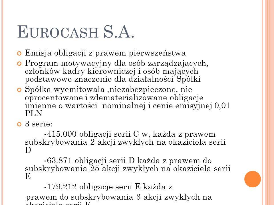 E UROCASH S.A.