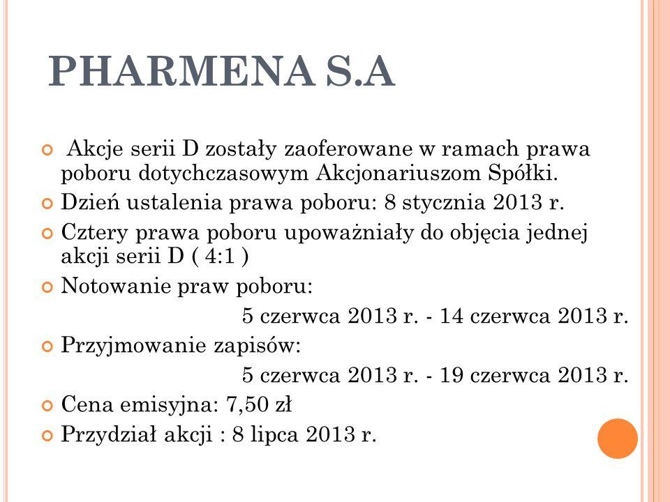 PHARMENA S.A Akcje serii D zostały zaoferowane w ramach prawa poboru dotychczasowym Akcjonariuszom Spółki.