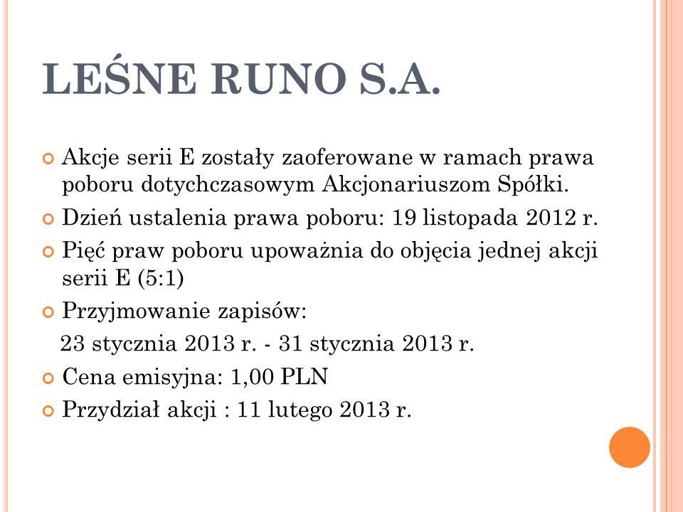 LEŚNE RUNO S.A.
