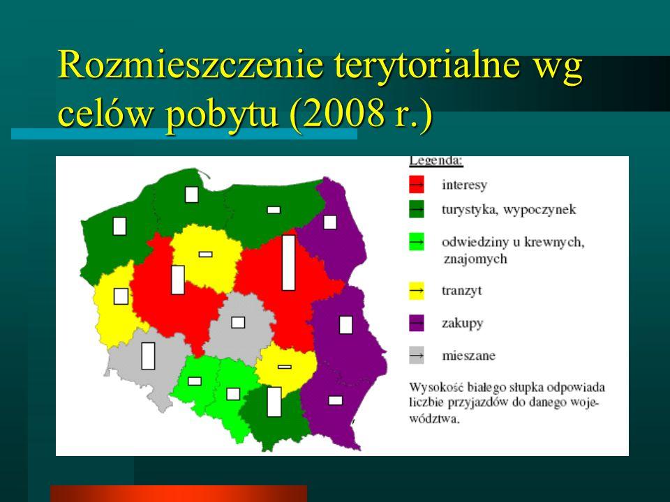 Rozmieszczenie terytorialne wg celów pobytu (2008 r.)
