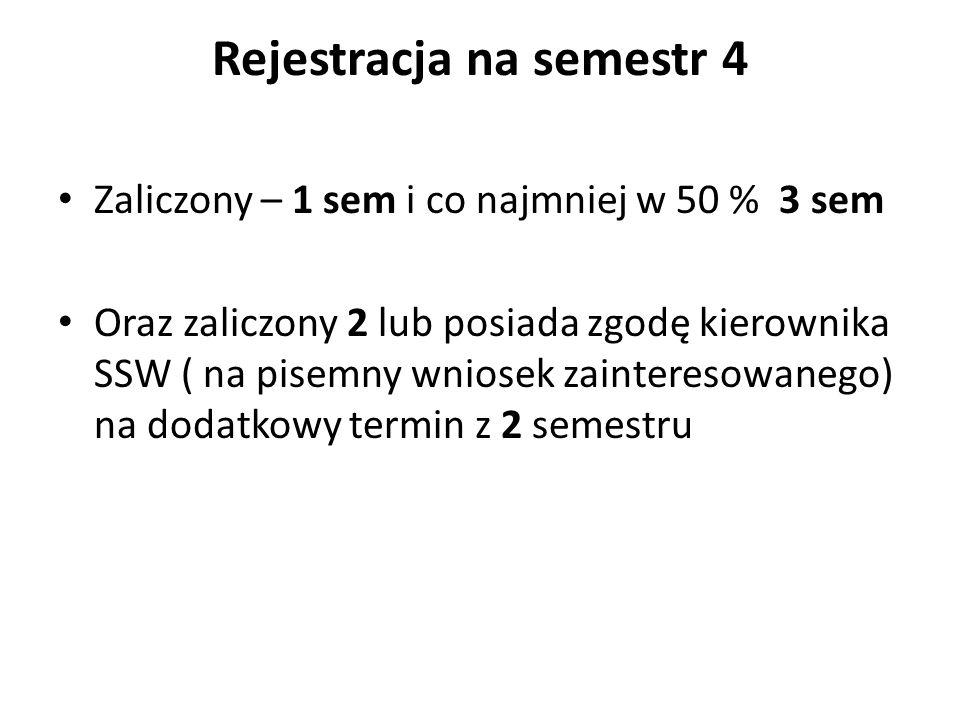 Rejestracja na semestr 4 Zaliczony – 1 sem i co najmniej w 50 % 3 sem Oraz zaliczony 2 lub posiada zgodę kierownika SSW ( na pisemny wniosek zainteresowanego) na dodatkowy termin z 2 semestru