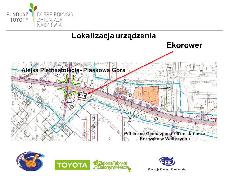 date 19/09/2016 - page 8 Lokalizacja urządzenia Ekorower