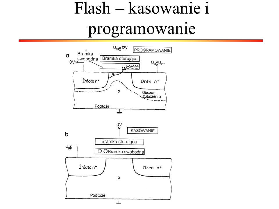 Flash – kasowanie i programowanie