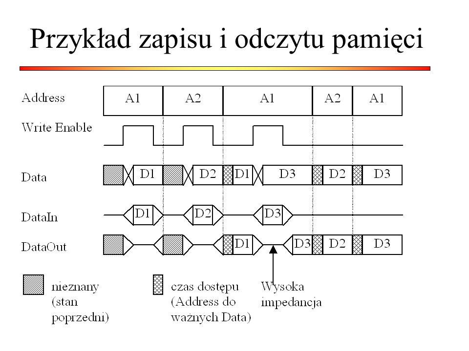 Przykład zapisu i odczytu pamięci