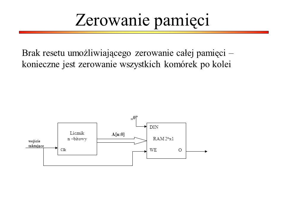 """Zerowanie pamięci """"0 Licznik n –bitowy Clk DIN RAM 2 n x1 WE O A[n:0] wejście taktujące Brak resetu umożliwiającego zerowanie całej pamięci – konieczne jest zerowanie wszystkich komórek po kolei"""
