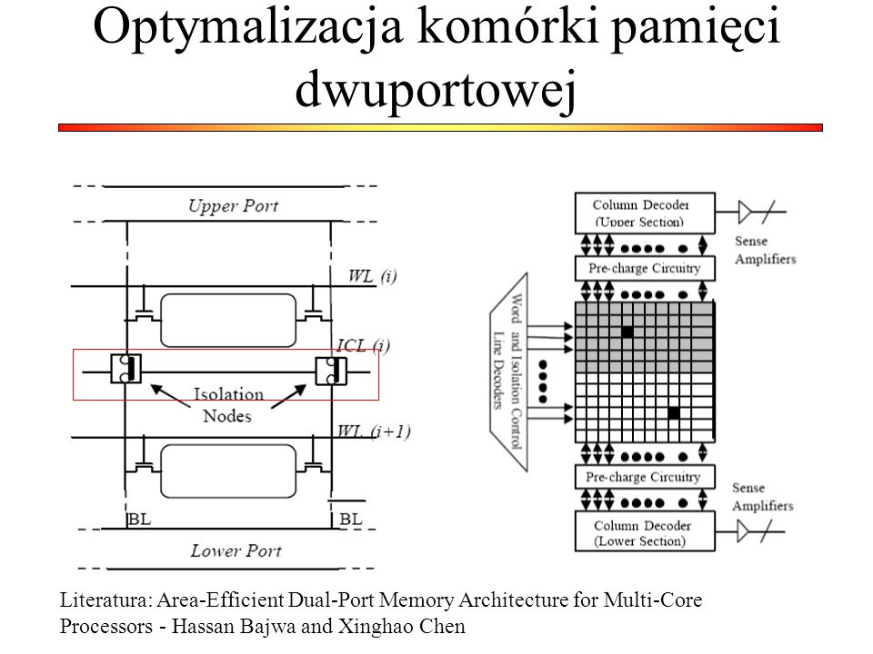 Optymalizacja komórki pamięci dwuportowej Literatura: Area-Efficient Dual-Port Memory Architecture for Multi-Core Processors - Hassan Bajwa and Xingha