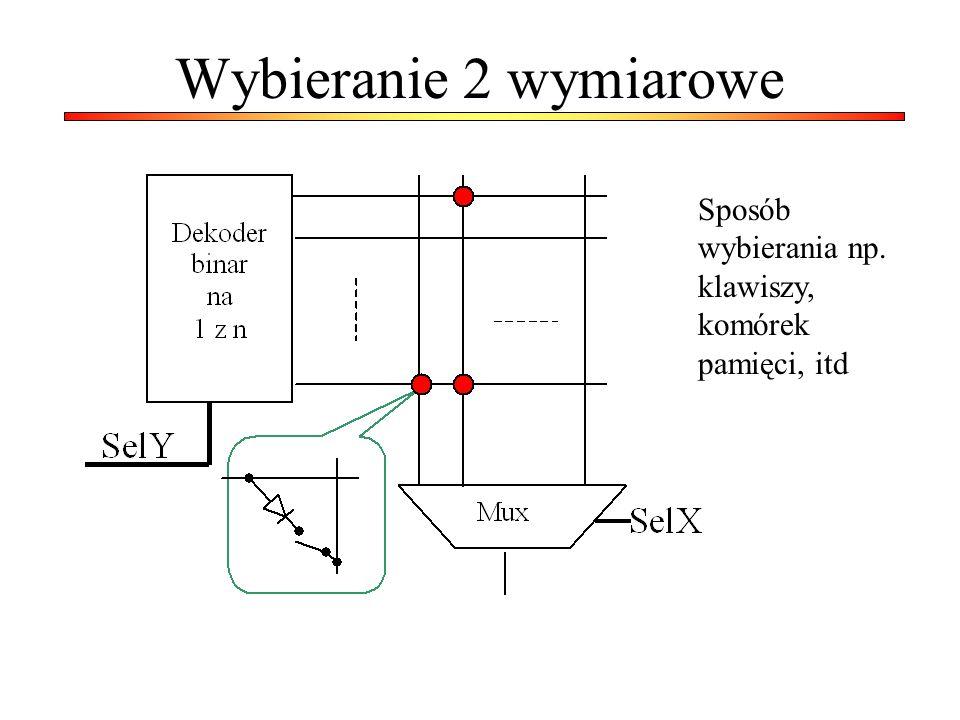 Pamięci synchroniczne SRAM - zapis t CHWEX t CEVCH t CHCEX Adres n Adres n + 1Adres n + 2 t CHCH t CH t CL t CHAX t AVCH t WEVCH CLK A 0 – A 16 CE WE t CHDX DnDn D n + 1 t DVCH Dane