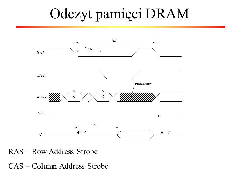 Odczyt pamięci DRAM C Stan nieistotny RAS CAS Adres t RCD t RC WE H Hi - Z Q R t RAC RAS – Row Address Strobe CAS – Column Address Strobe