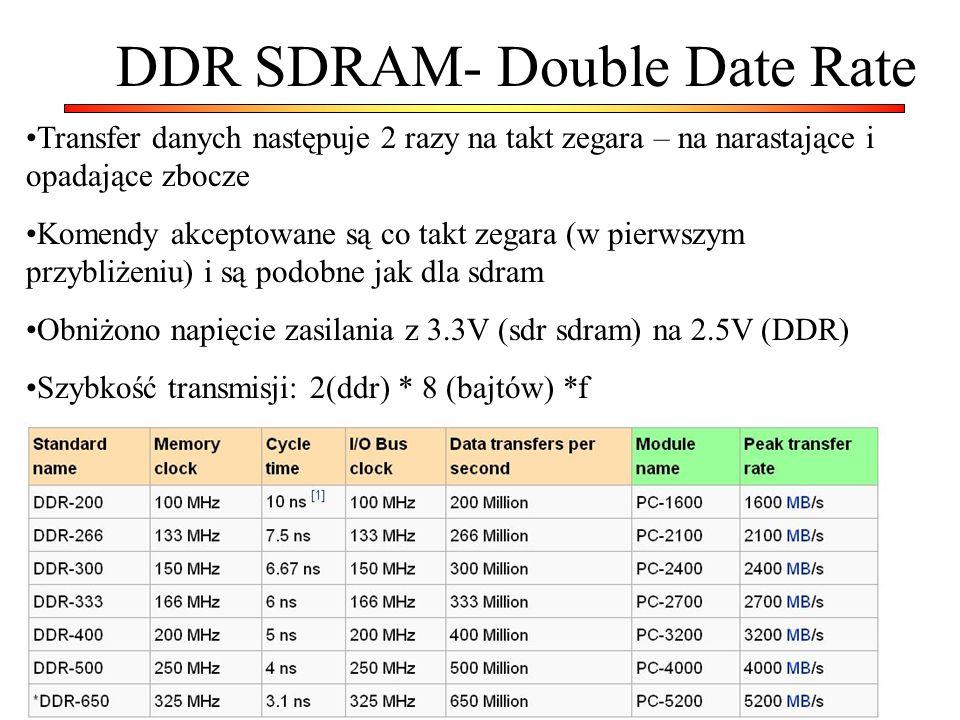 DDR SDRAM- Double Date Rate Transfer danych następuje 2 razy na takt zegara – na narastające i opadające zbocze Komendy akceptowane są co takt zegara