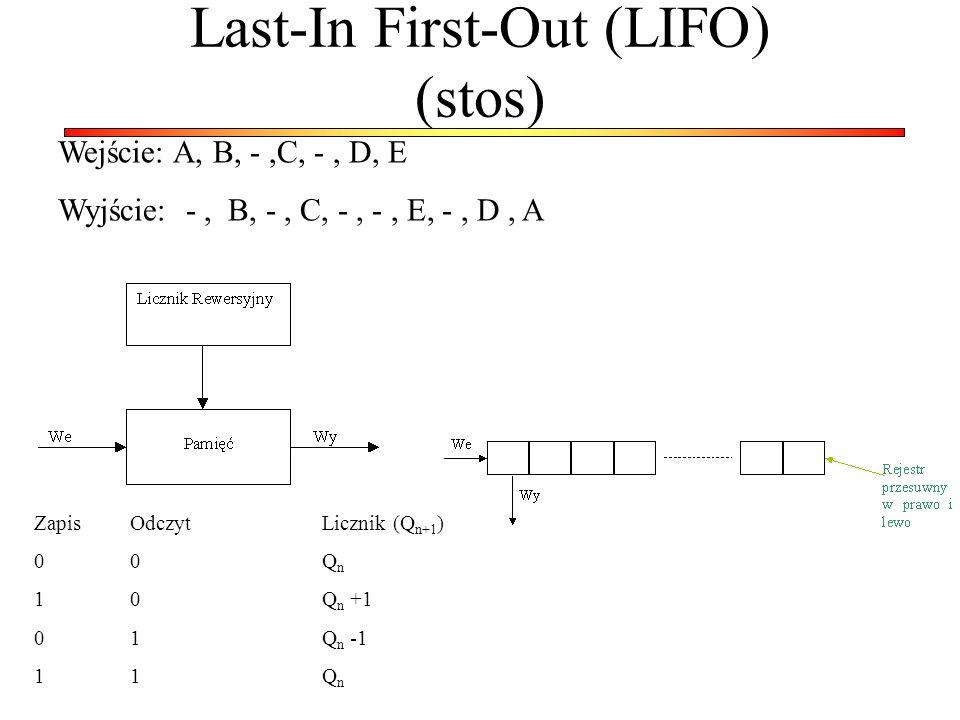 Last-In First-Out (LIFO) (stos) Wejście: A, B, -,C, -, D, E Wyjście: -, B, -, C, -, -, E, -, D, A ZapisOdczytLicznik (Q n+1 ) 00Q n 10Q n +1 01Q n -1 11Q n