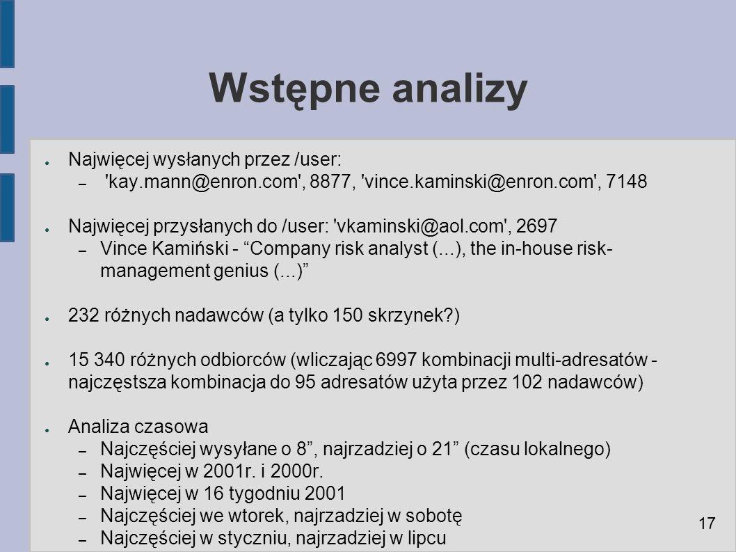 Wstępne analizy ● Najwięcej wysłanych przez /user: – kay.mann@enron.com , 8877, vince.kaminski@enron.com , 7148 ● Najwięcej przysłanych do /user: vkaminski@aol.com , 2697 – Vince Kamiński - Company risk analyst (...), the in-house risk- management genius (...) ● 232 różnych nadawców (a tylko 150 skrzynek ) ● 15 340 różnych odbiorców (wliczając 6997 kombinacji multi-adresatów - najczęstsza kombinacja do 95 adresatów użyta przez 102 nadawców) ● Analiza czasowa – Najczęściej wysyłane o 8 , najrzadziej o 21 (czasu lokalnego) – Najwięcej w 2001r.