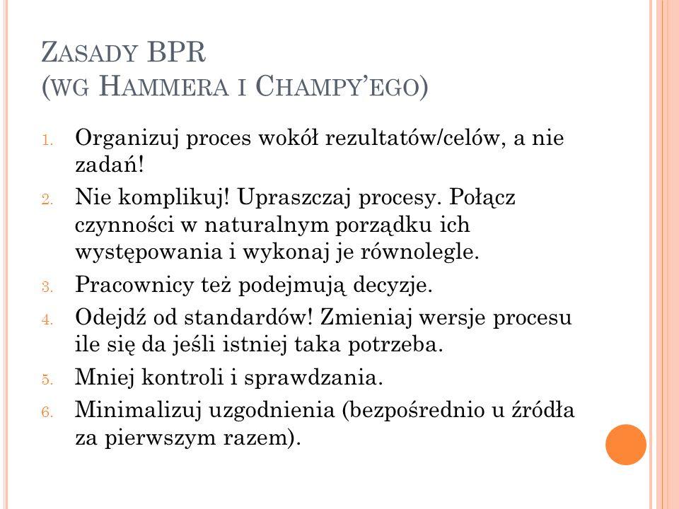 Z ASADY BPR ( WG H AMMERA I C HAMPY ' EGO ) 1.
