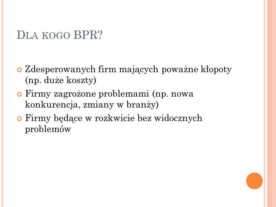 D LA KOGO BPR. Zdesperowanych firm mających poważne kłopoty (np.