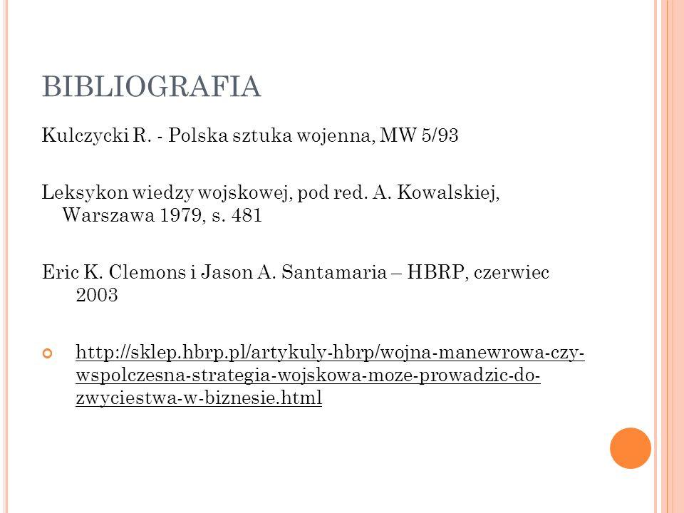 BIBLIOGRAFIA Kulczycki R. - Polska sztuka wojenna, MW 5/93 Leksykon wiedzy wojskowej, pod red.