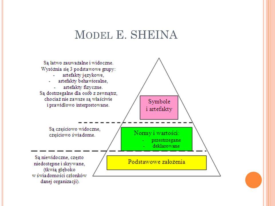 M ODEL E. SHEINA