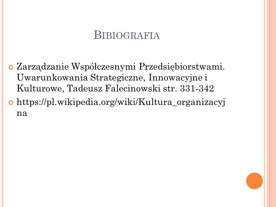 B IBIOGRAFIA Zarządzanie Współczesnymi Przedsiębiorstwami.