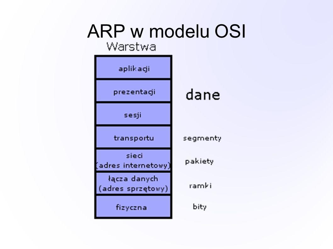 ARP w modelu OSI